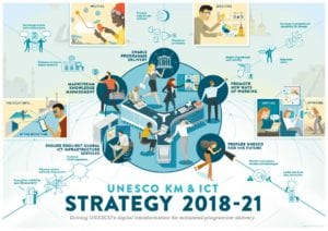 Creating a global strategy for UNESCO's technology future